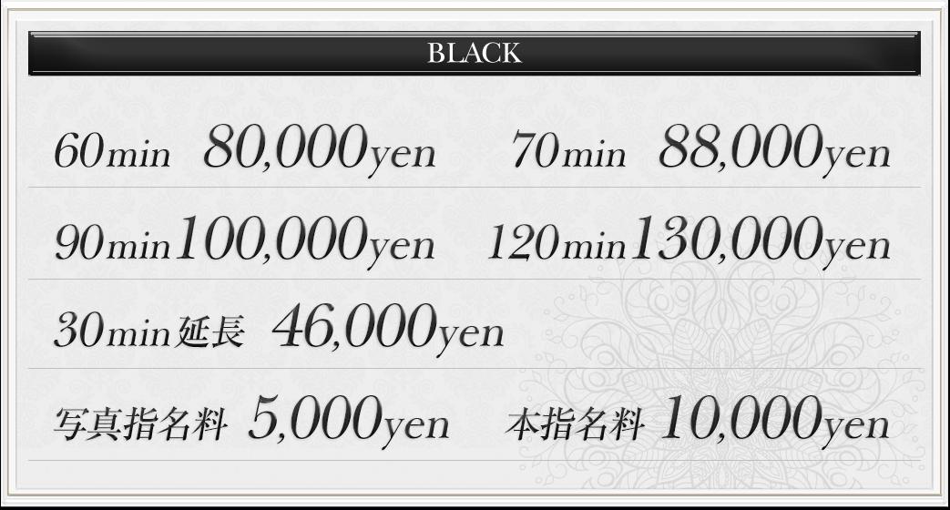 blackの料金